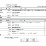 H29収支報告